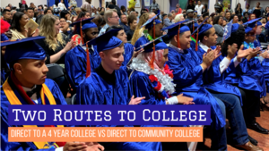 Two Routes to College:  Direct to a 4 Year College vs Direct to Community College