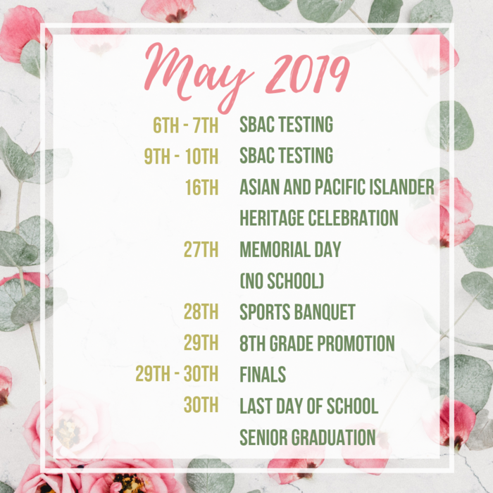 May Important Dates